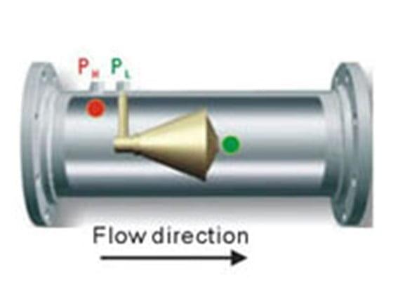 pressure transmitter pic2