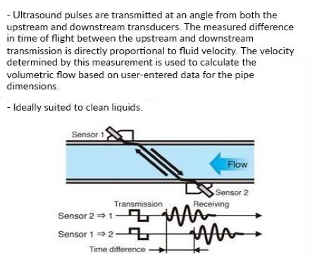 ultrasonic graphic diagram tt resize (1)