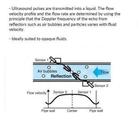 flow measurement devices