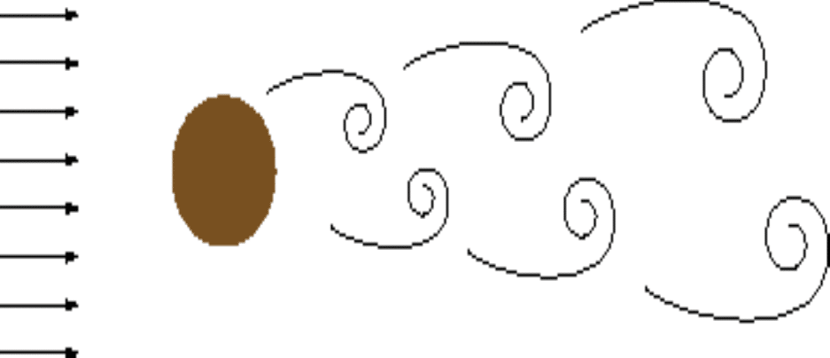 vorex diagram 5